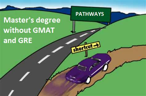 Mba No Gre Gmat by Masters In Usa Without Gmat