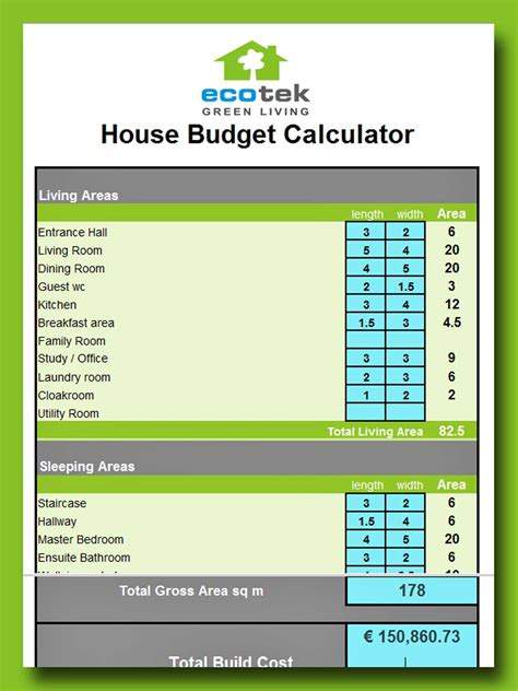 calculate your eco house budget with this tool ecotek