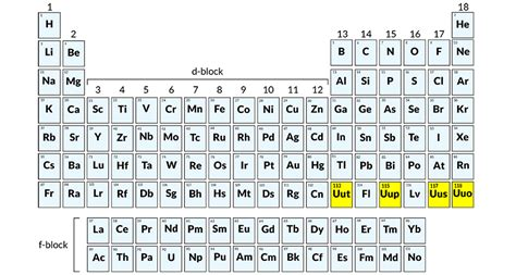 What Does Ag Stand For On The Periodic Table by Four Elements Earn Permanent Seats On The Periodic Table