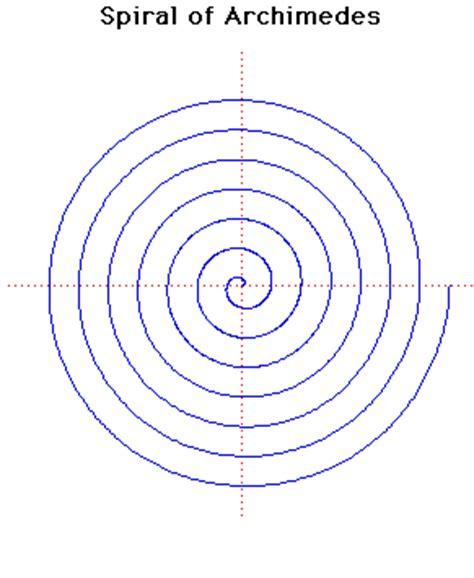 spiral tree template erledigt ben 246 tige freehand spirale als eps 187 sonstiges