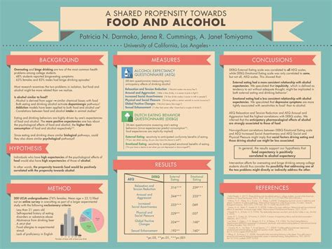 academic poster template powerpoint 16 best academic poster design images on