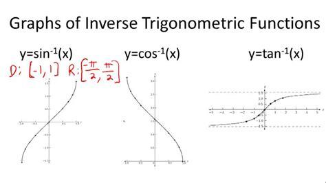 printable trig graphs inverse trigonometric functions worksheet worksheets