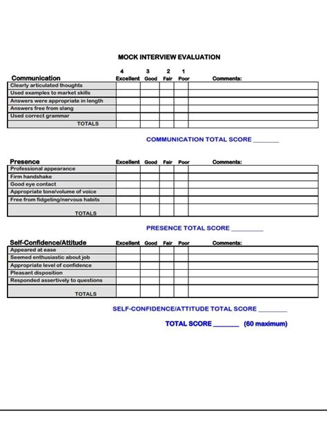 Job Resume Examples 2014 by Use This Form To Evaluate Your Next Mock Interview