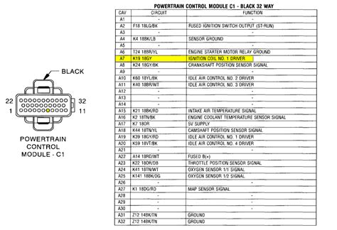 pcm wiring diagram 2000 dodge 1500 pcm free engine image