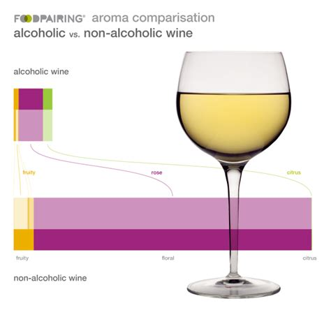 do your drinking glasses smell bad here s help alcohol how does it affect the flavor of your drink
