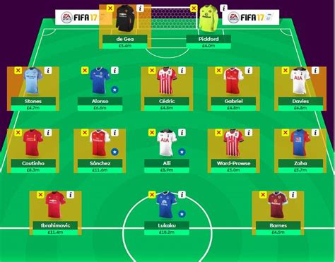 epl fantasy tips fantasy premier league gallery invitation sle and