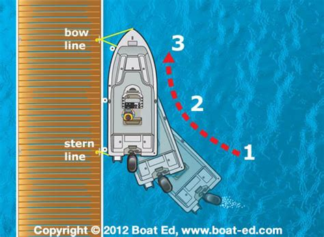 boating license in michigan how to dock your boat safely outdoorhub