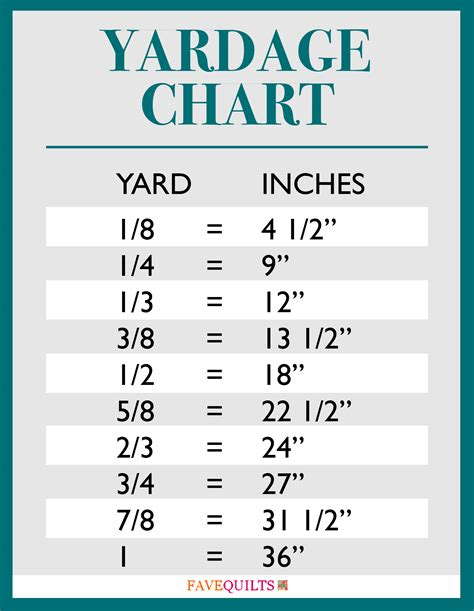 printable fabric conversion chart free printables yardage charts bedding dimensions