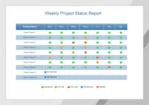 weekly project status report template weekly project status report templates