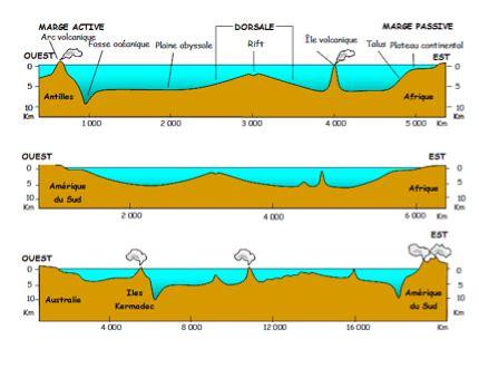 1ère s, thème 1 b : la tectonique des plaques : l'histoire