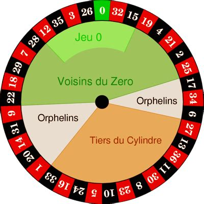 pattern zero roulette system pdf roulette the free resource don t play online roulette