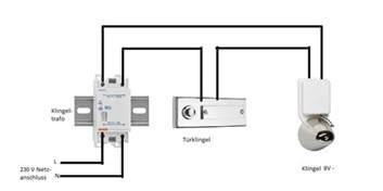 zwei len an ein kabel anschließen klingel anschlie 223 en