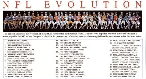 Fl Records Nfl Throwback Uniforms History