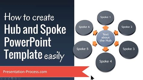 how to create hub and spoke powerpoint template easily