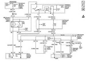 wiring diagram for 1997 chevy silverado collections