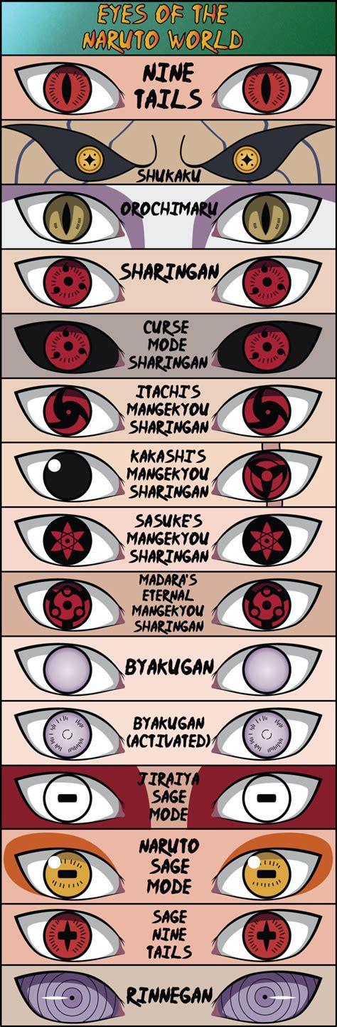 anime dengan kekuatan mata spesial 28 gambar mata sharingan rinnegan dan byakugan