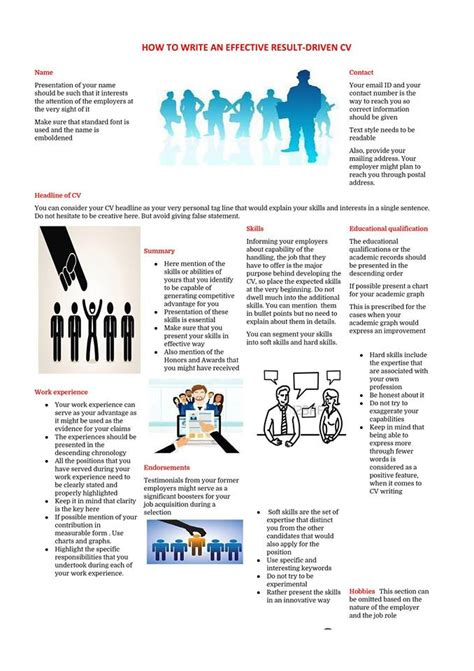 How To Write Your Cv by How To Write A Cv That Guarantees A Cv Folks