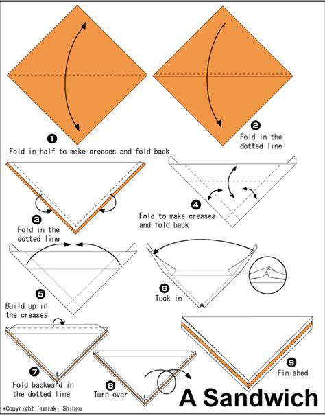 How To Make A Paper Sandwich - diagram