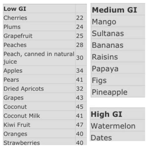 fruit glycemic index lowest glycemic index fruit