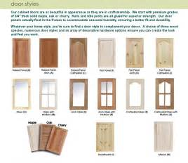 Styles Of Kitchen Cabinet Doors by Kitchen Cabinet Door Styles