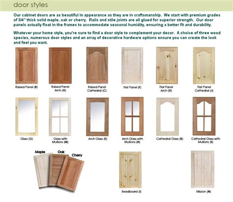 Door Styles For Kitchen Cabinets Unfinished Kitchen Cabinet Door Styles
