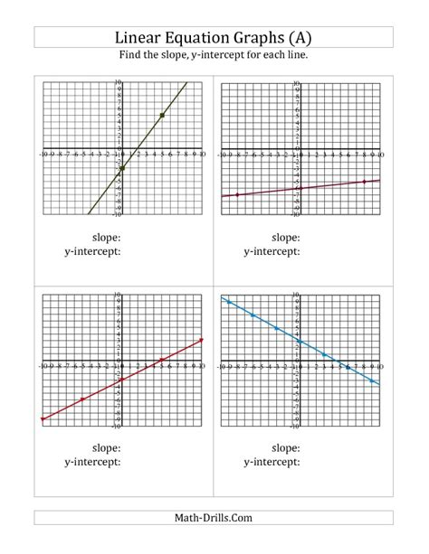 slope math games 124 best images about math linear functions on pinterest