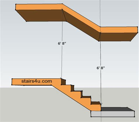 Building Regulations Minimum Ceiling Height by Minimum Stair Clearance