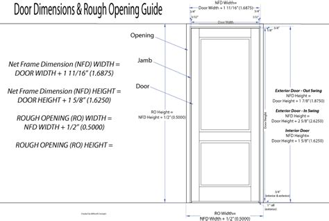 Prehung Interior Door Sizes Exterior Door Sizes On Prehung Door Opening Determine Door Sizing And Charts Exterior