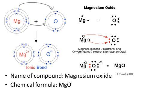 particle diagram of magnesium oxide ionic bond ppt