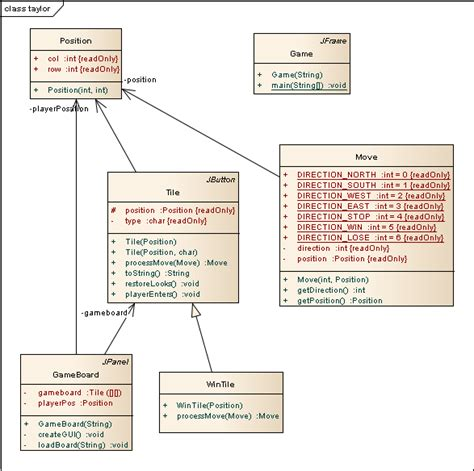 membuat class diagram java tutorial membuat class diagram di enterprise architect dr