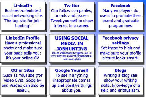 how to make the most of networking opportunities small using social media in jobhunting