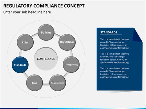 regulatory plan template regulatory compliance concept powerpoint template