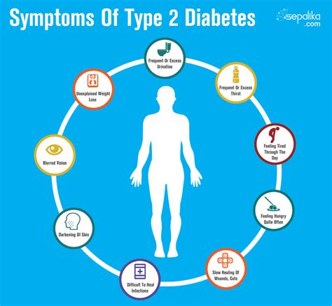 diabetes symptoms common signs and symptoms of diabetes type 2 sepalika