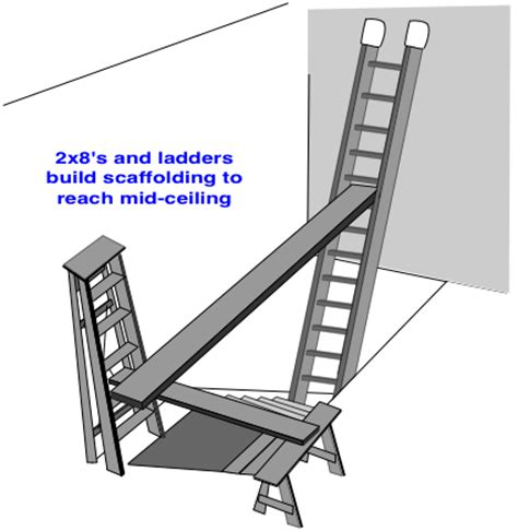Ladders For High Ceilings ladders and dimension lumber make scaffold to paint a high stairwell ceiling house ideas