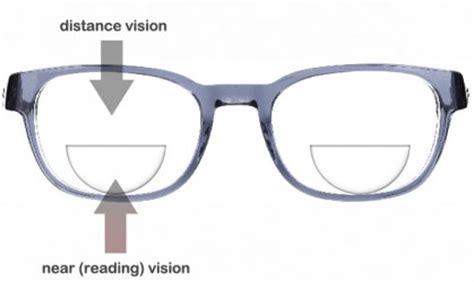how prescription sunglass lenses work