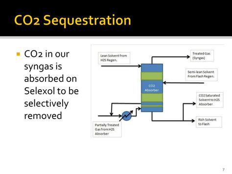 ppt syngas production from petroleum coke gasification ppt syngas production from petroleum coke gasification