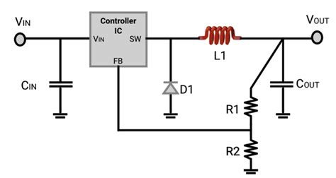 inductor lab how to select an inductor electronics infoline