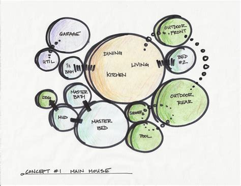 bubble diagram house design house interior design bubble diagram hotel lobby interior design elsavadorla