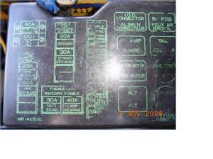 pajero 2002 model fuse box label