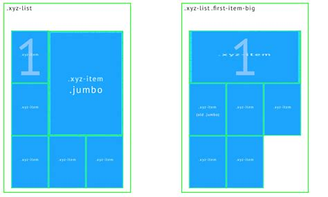 grid layout html5 css3 html5 make grid item list with special order e g with
