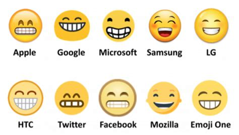 Emoji Smile Iphone All Semua Hp newsela an emoji is worth a thousand words and they can all be misinterpreted