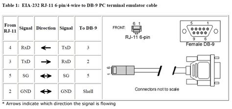 rj11 rs 485 cable 30 ft wiring diagrams wiring diagrams