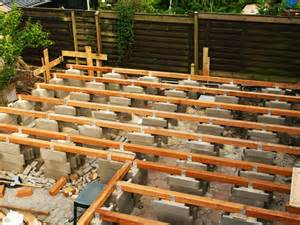 holzplatten terrasse unterkonstruktion f 252 r terrassen holz kahrs