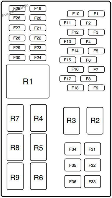 interior fuse box diagram ford fiesta    electrical fuse fuse panel ford