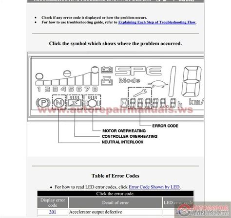 toyota forklift error codes tcm fb 7 series troubleshooting problems error codes