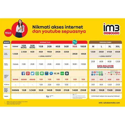 Perdana Paket Data Indosat Indosat Unlimited freedom combo l paket data indosat elevenia