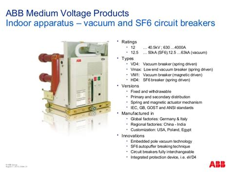 read book abb sf6 and vm1 circuit breakers pics pdf read