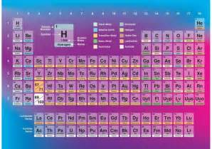 transparent periodic table vector welovesolo