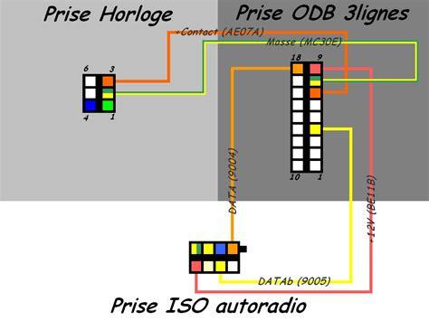 peugeot partner   wiring diagram wiring diagram