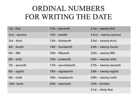 Calendar Compare Dates Ordinal Numbers